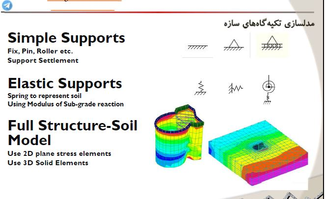 جزوه طراحی با سیف SAFE 2016 ، محاسبات پی ، سقف و دیوار