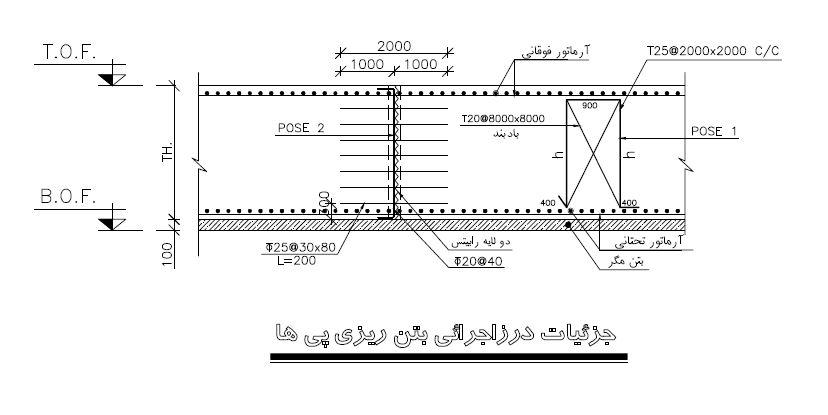راهنمای ترسیم نقشه های بتنی و فولادی همراه با تصویر