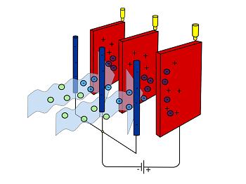 طرز استفاده صحيح از دستگاه هاي الكترواستاتيك(حركات ارتعاشي و امواج)