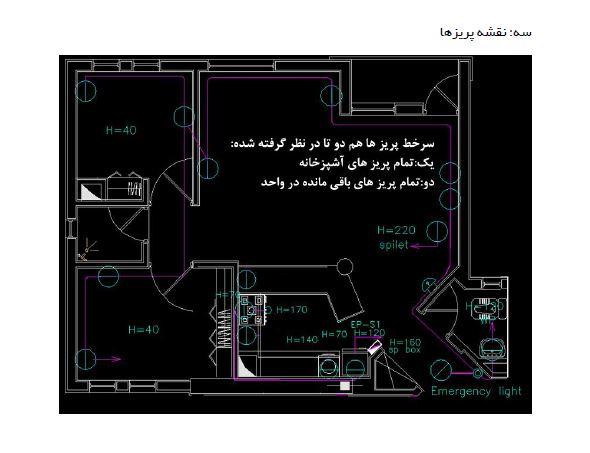 آموزش تصویری برق ساختمان