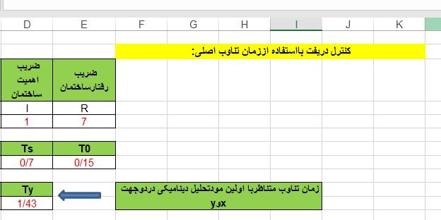 فایل اکسل کنترل دریفت با استفاده از زمان تناوب اصلی