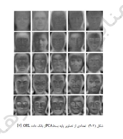 تشخیص هویت به کمک پردازش تصویر چهره انسان به روش هوشمند
