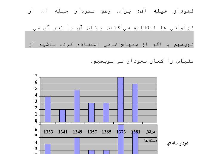 آمار و مدل سازي در 19 صفحه