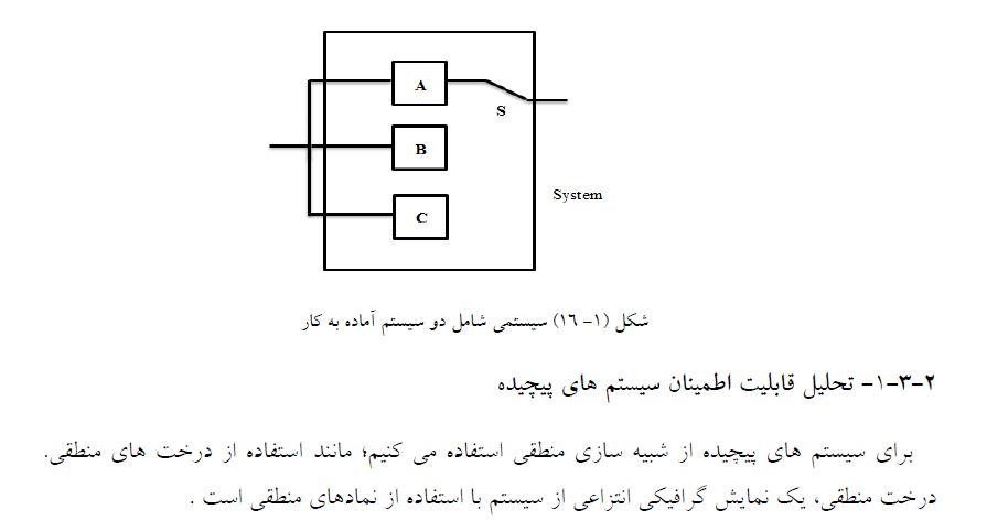 ارزیابی دینامیکی قابلیت اطمینان دیزل ژنراتور های نیروگاه هسته ای بوشهر