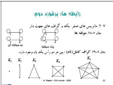 دانلود ریاضیات گسسته و ترکیباتی گریمالدی + ورژن فارسی پروژه ها