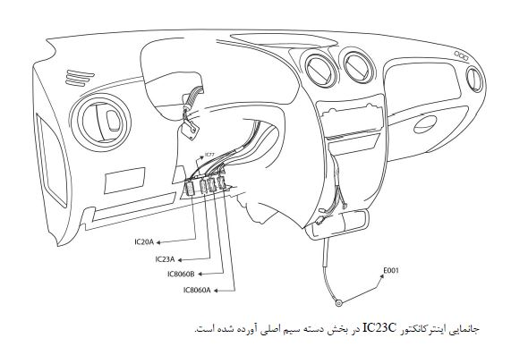 راهنماي تعميرات ،معرفي و جانمايي دسته سيم هاي الكتريكي خودروي رانا فازصفر