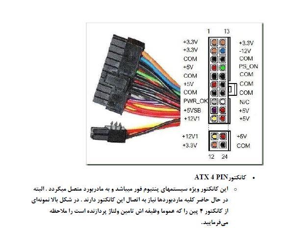آموزش تعمیرات سخت افزار کامپیوتر  رشته کامپیوتر و گرایشات 233 ص+کتاب آموزش جامع تعمیرات موبایل