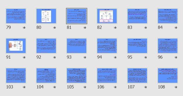 """پاورپوینت """"فن آوری اطلاعات """" 135 اسلاید"""