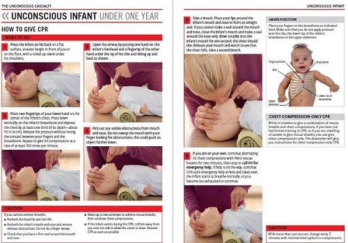 کمک های اولیه ، کتابی بی نظیر برای پزشکان همراه با تصاویر تمام پروسیجر ها 290 ص