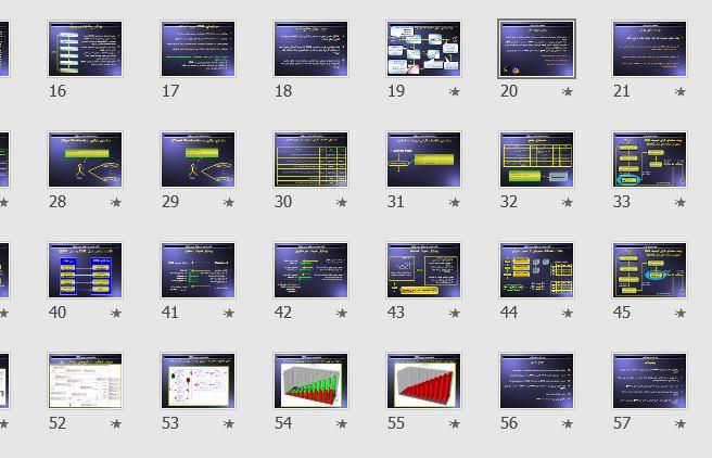 """پاورپوینت""""تبديل توصيف UML معماري نرمافزار به مدل كارايي شبكههاي صف (QN) و توليد بازخورد از نتايج ارزيابي كارايي"""""""