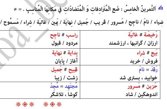"""کتاب کمک درسی عربی زبان قرآن(1) پایه """" دهم انسانی ترجمهی  8 درس و حل تمرین ها"""
