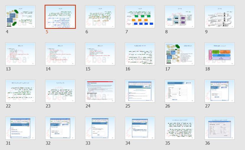 پاورپوینت Application Server ها نگاهی بر WebLogic در 41 اسلاید