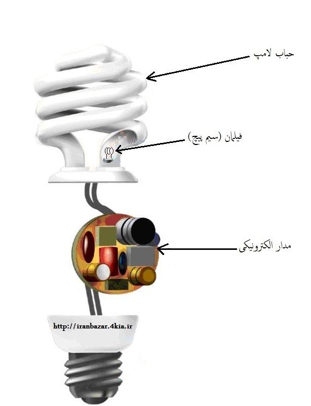 تعمير لامپ هاي کم مصرف به زبان بسيار ساده