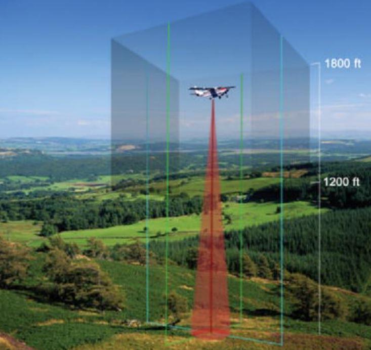 پاورپوینت مربوط به تشخیص نشتی گاز به روش لیدار LIDAR همراه با گزارش کامل آن
