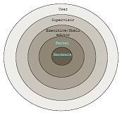 دانلود کامل ترین و دقیق ترین اسلایدهای آموزشی درس سیستم عامل (فرمت فایل پاورپوینت )تعداد اسلاید ها 400