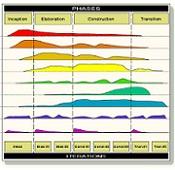 پاورپوینت کاربرد متدولوژی RUP (باقابلیت ویرایش و فرمت ppt ) تعداد صفحات 41 اسلاید