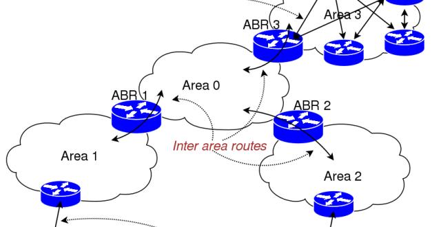 پروژه مکان یابی و پوشش در شبکه های  حس گر بیسیم (با قابلیت ویرایش کامل پروژه)فرمت فایل پاورپوینت  18 اسلاید