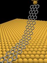 دانلود مقاله الکترونیک مولکولی