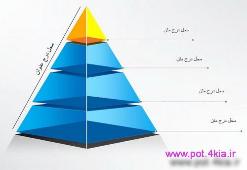 نمودار هرمی نمونه اول