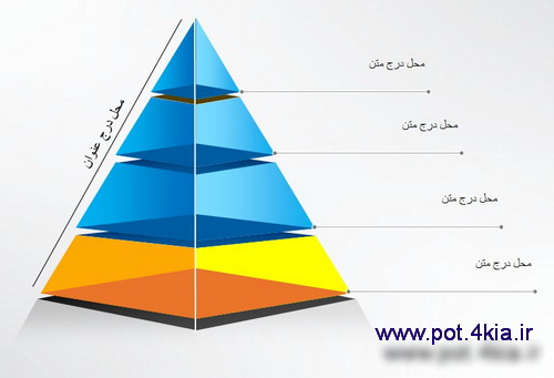 نمودار هرمی نمونه چهارم