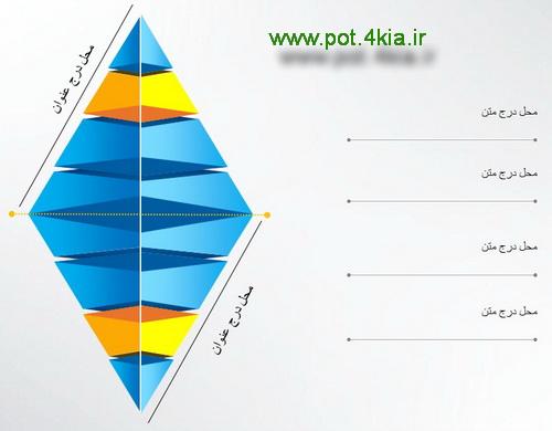 نمودار سه بعدی لوزی شکل