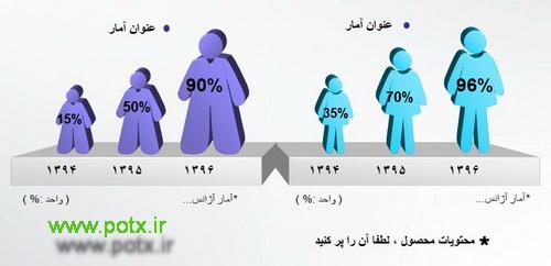 نمودار مقایسه ای