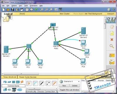 نرم افزارCiscoPacketTracer