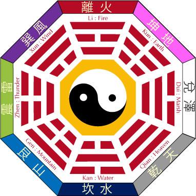 آموزش باگوا ژانگ  ووشو به زبان اصلی