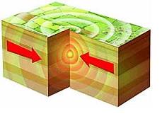 پاورپوینت بررسی زلزله