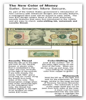 راهنمای فارسی تشخیص اصالت اسکناس های دلار آمریکا ، یورو و پوند انگلیس
