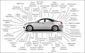آموزش عيب يابي و تعمير خودرو
