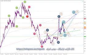 دانلود برنامه ي ami broker تحليل سهام